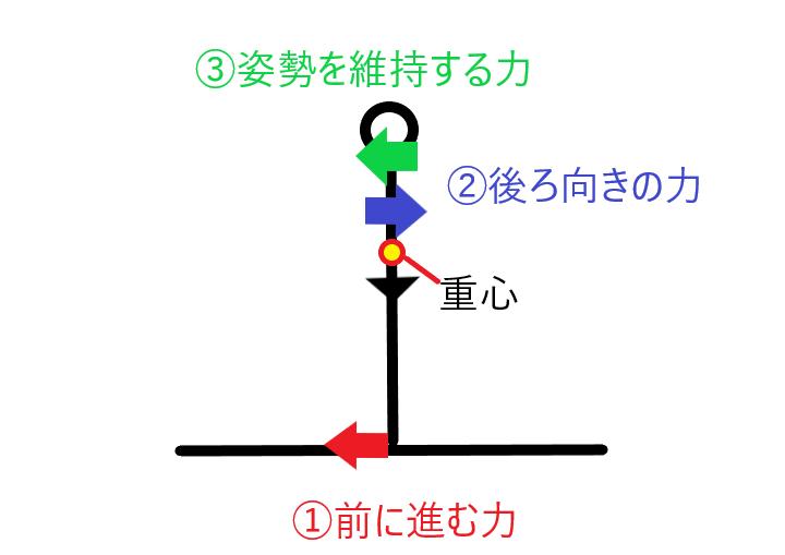 f:id:akttsugou:20190124204343p:plain