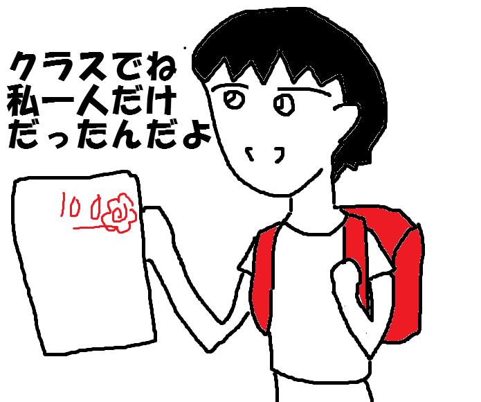 f:id:aku_soshiki:20141126132553p:plain