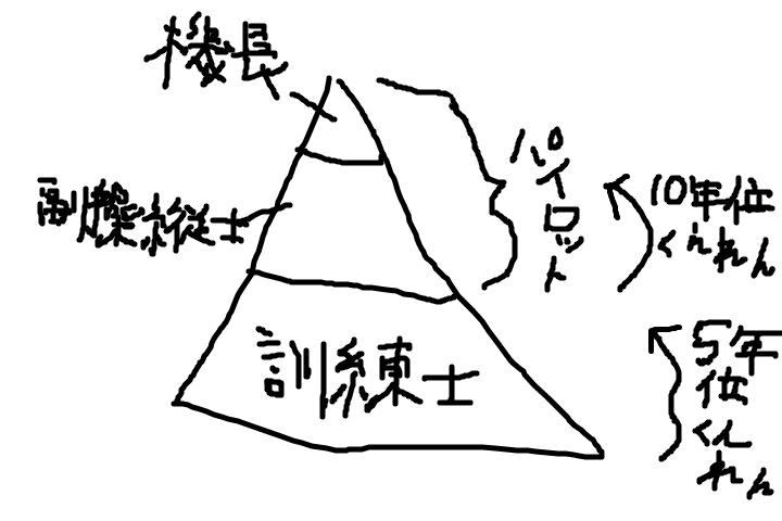 f:id:aku_soshiki:20160325161257p:plain
