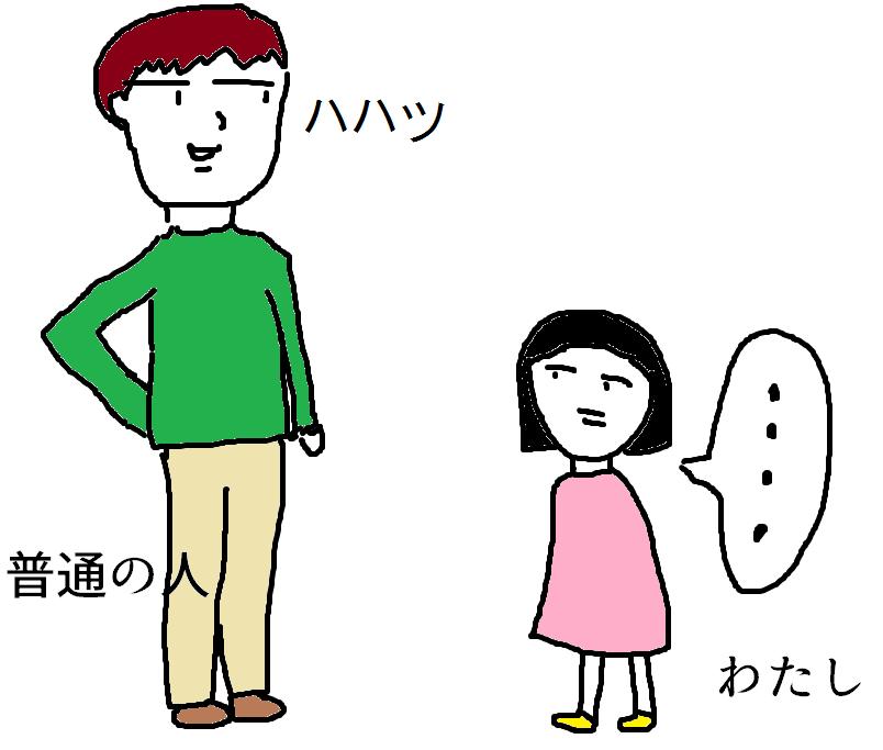 f:id:aku_soshiki:20160802140249p:plain
