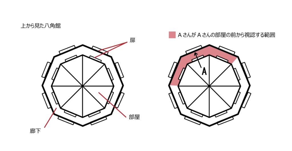 f:id:akumu-hinageshi:20190112143241p:plain