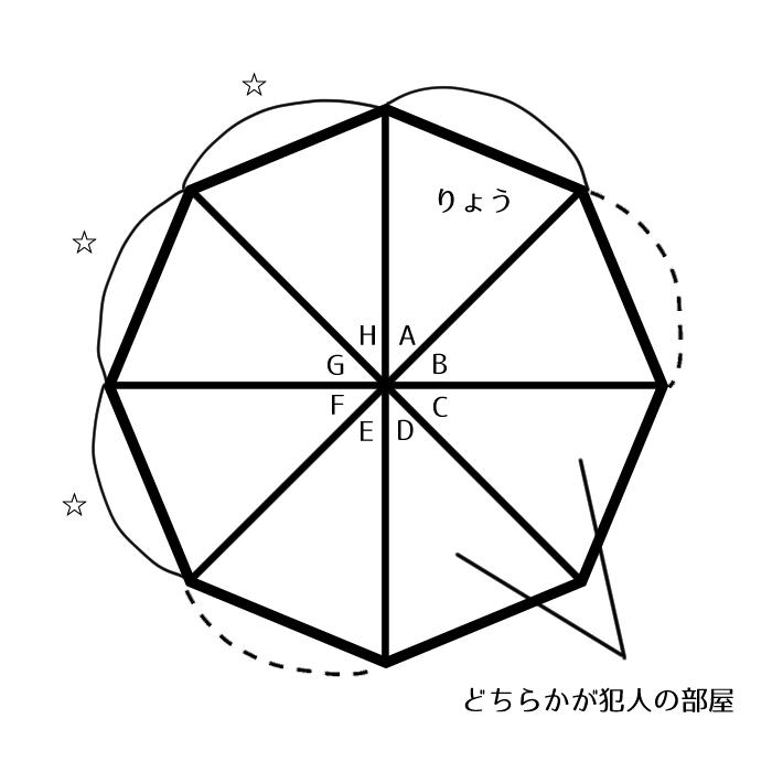 f:id:akumu-hinageshi:20190124120311p:plain