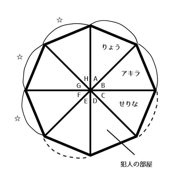 f:id:akumu-hinageshi:20190124120320p:plain