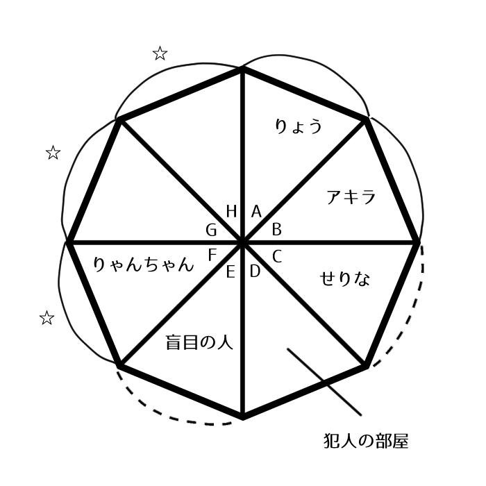 f:id:akumu-hinageshi:20190124120324p:plain