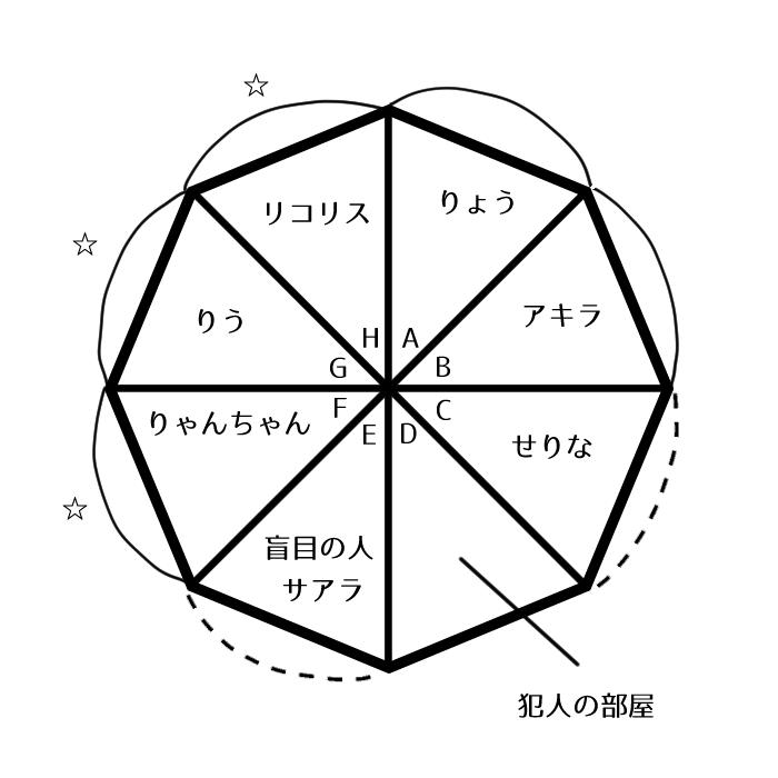 f:id:akumu-hinageshi:20190124120330p:plain