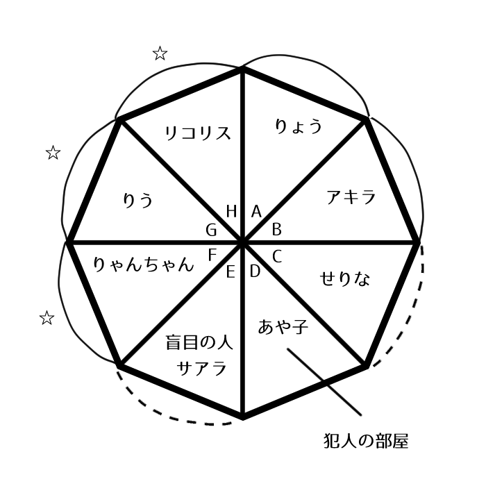 f:id:akumu-hinageshi:20190124120359p:plain