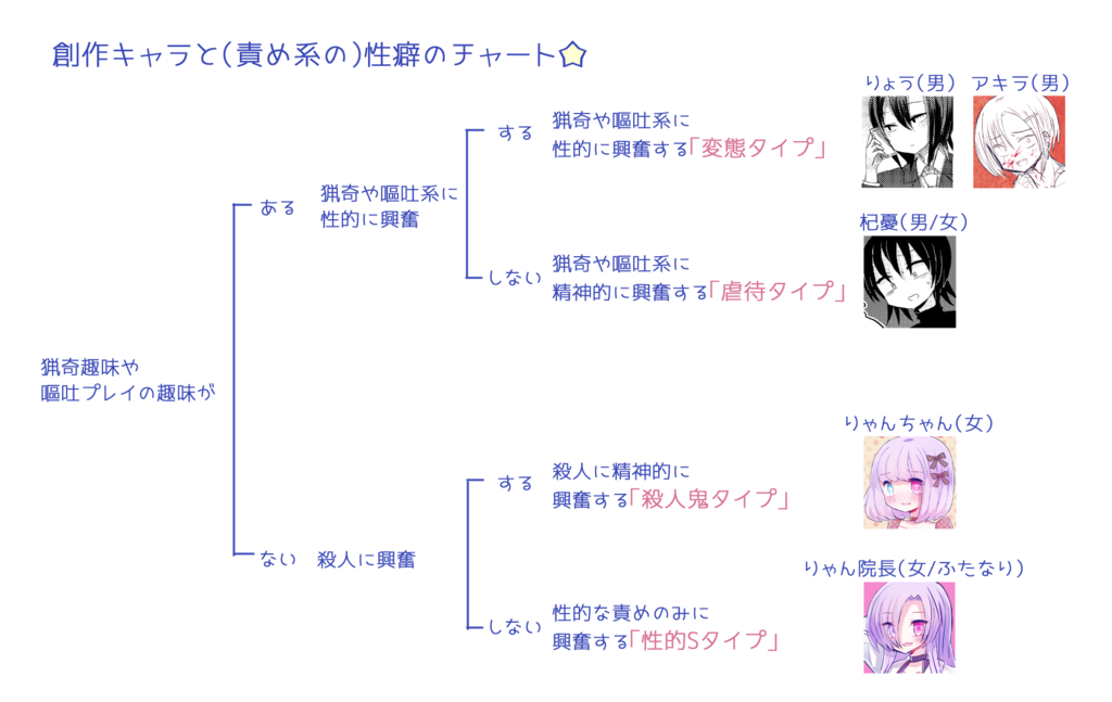 f:id:akumu-hinageshi:20190312135448p:plain