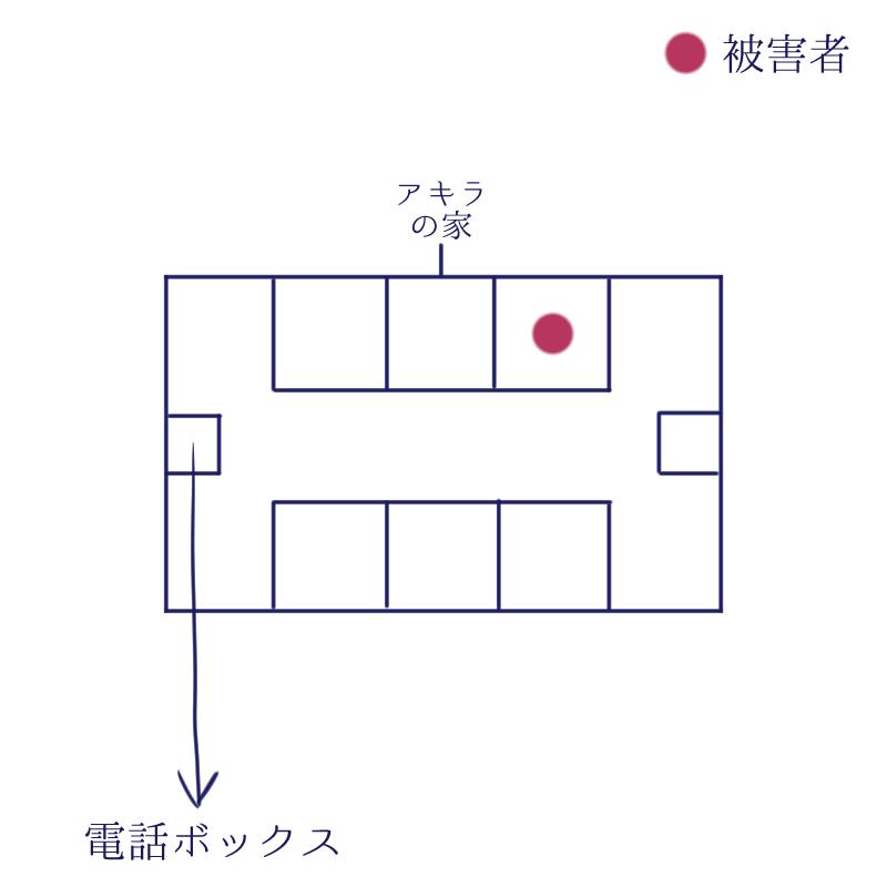 f:id:akumu-hinageshi:20190417185224p:plain