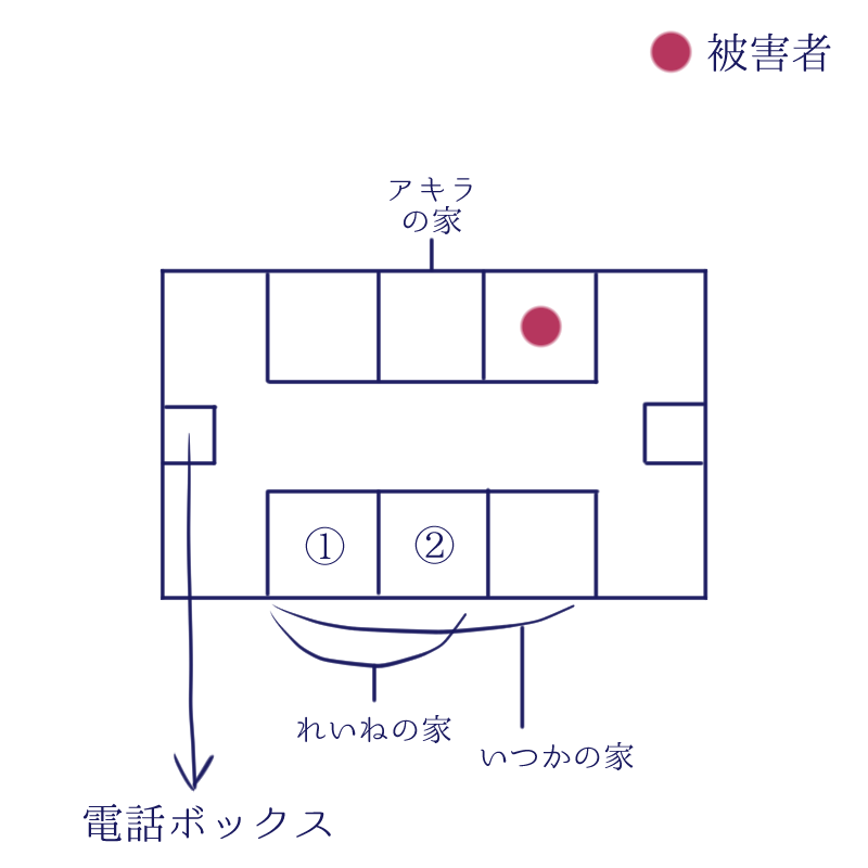 f:id:akumu-hinageshi:20190417185227p:plain