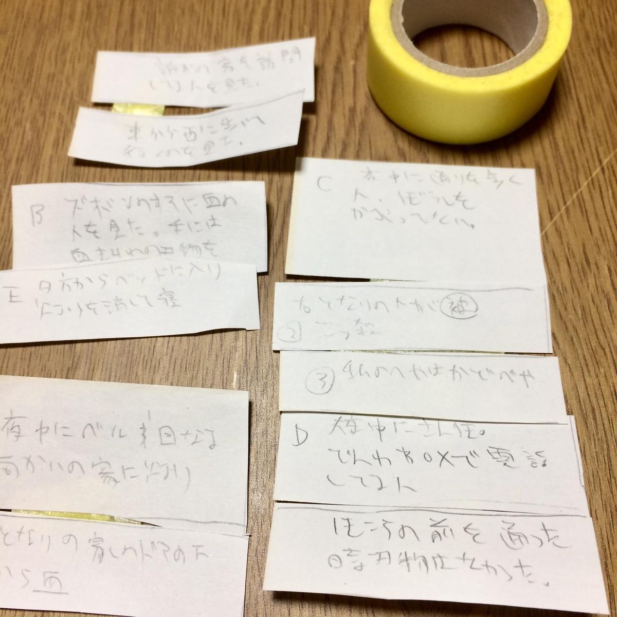 f:id:akumu-hinageshi:20190423233211j:plain