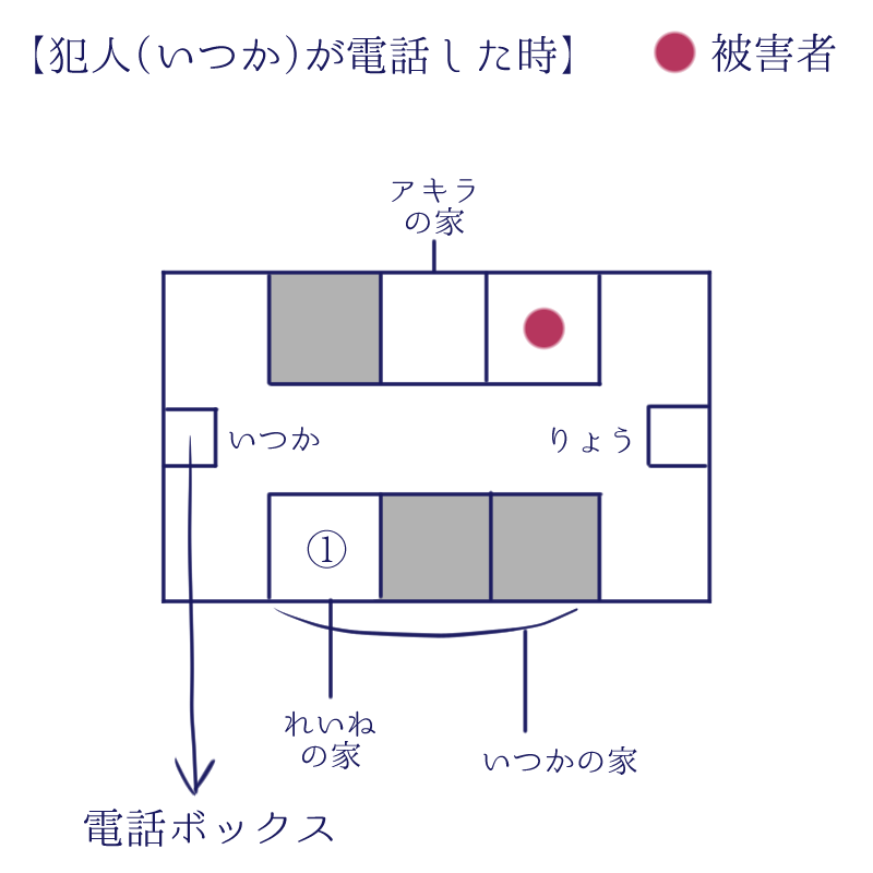 f:id:akumu-hinageshi:20190425002922p:plain
