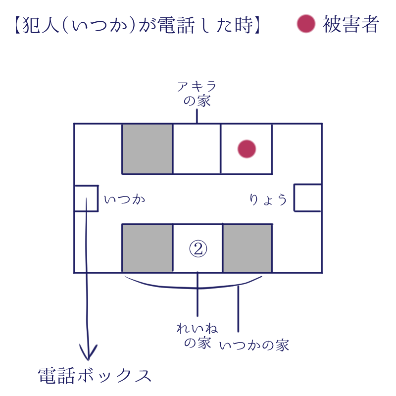 f:id:akumu-hinageshi:20190425003044p:plain