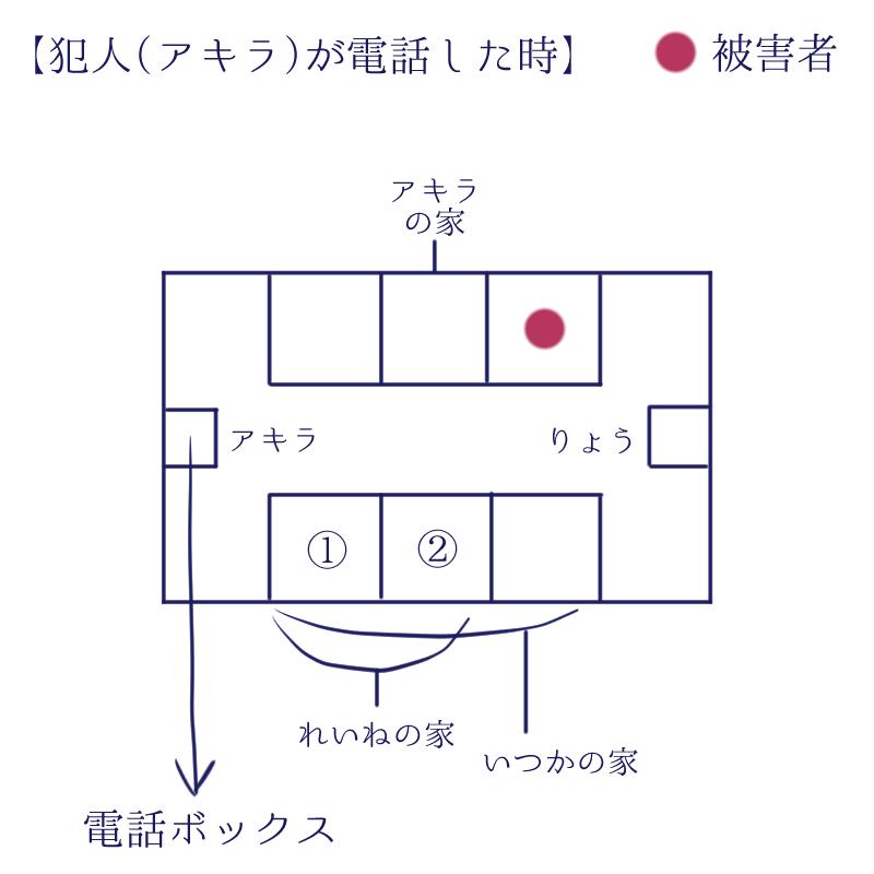 f:id:akumu-hinageshi:20190425003351p:plain