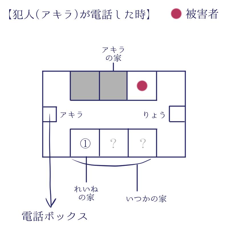 f:id:akumu-hinageshi:20190425003433p:plain