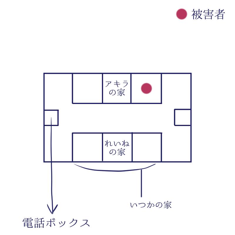 f:id:akumu-hinageshi:20190425003744p:plain