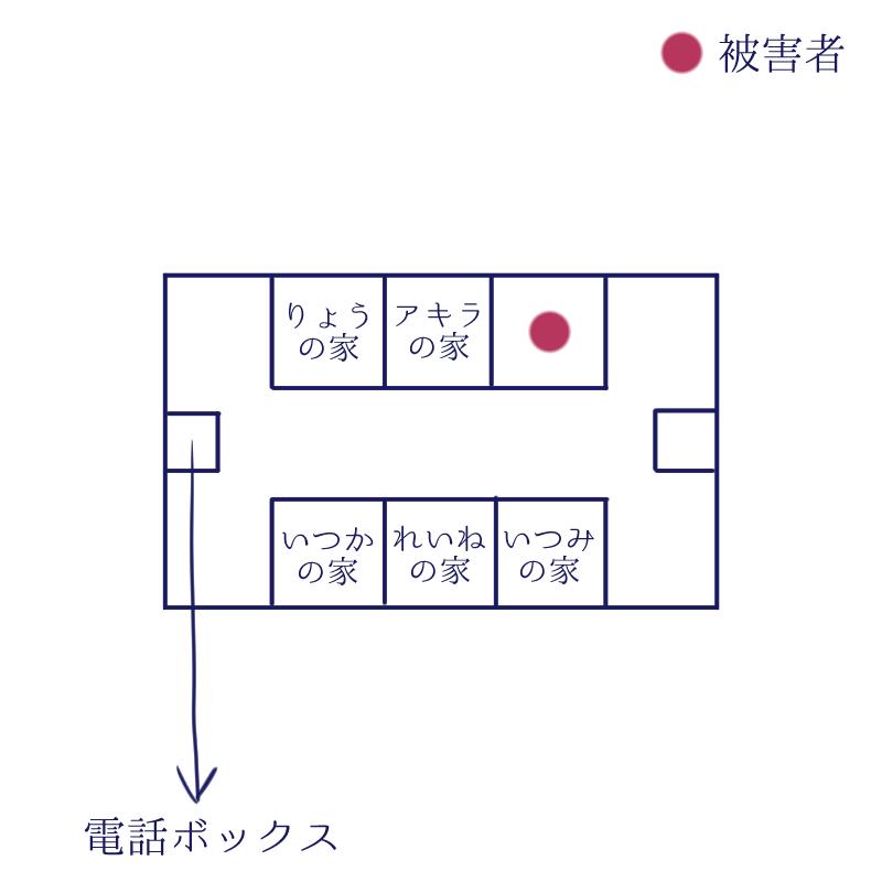 f:id:akumu-hinageshi:20190425003951p:plain