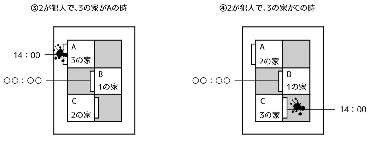 f:id:akumu-hinageshi:20190509224716p:plain