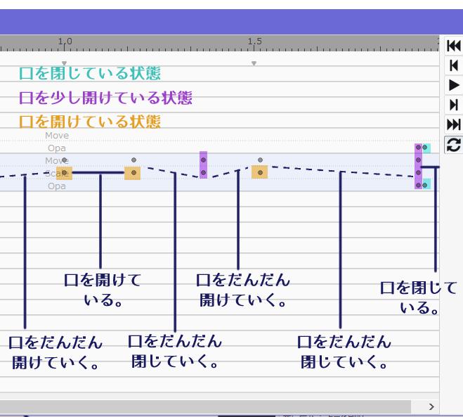 f:id:akumu-hinageshi:20190916170531p:plain