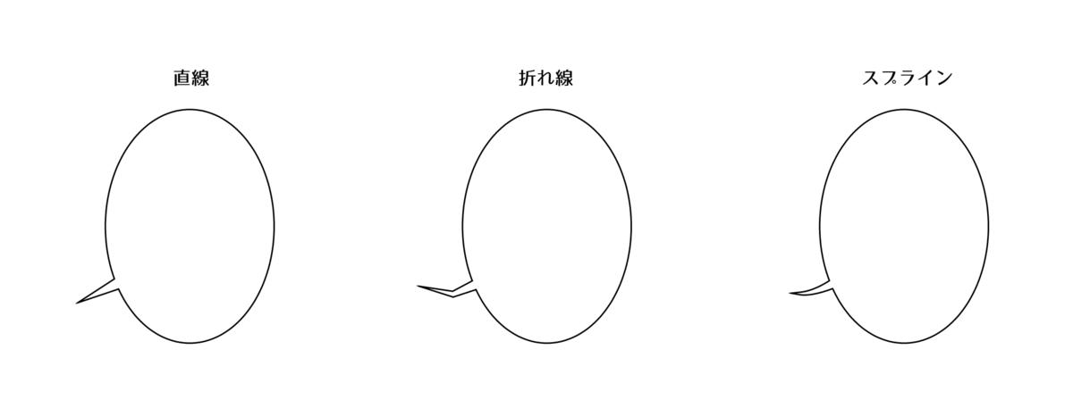 f:id:akumu-hinageshi:20191031181505p:plain