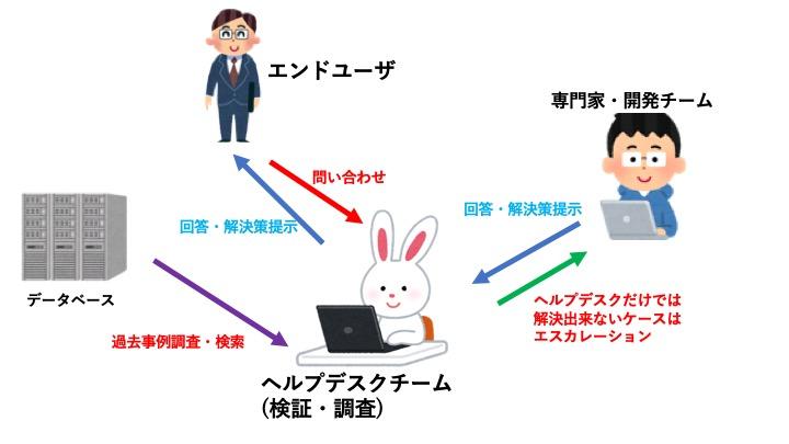 f:id:akuruwasaki_jp:20190821194258j:plain