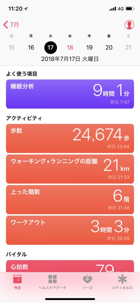 徒歩 3 キロ