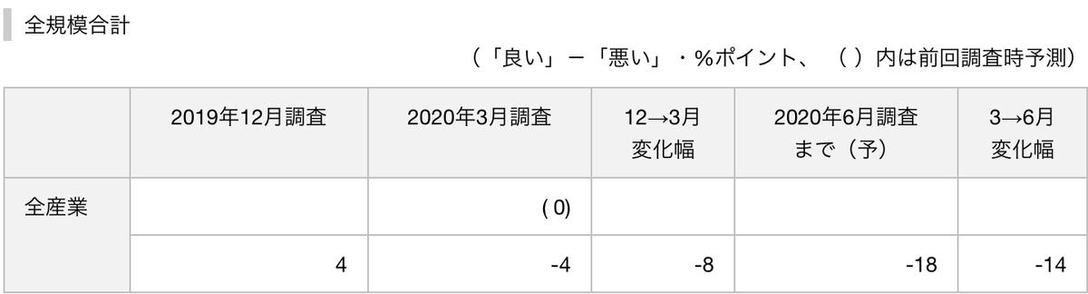 f:id:alaindo:20200519182512j:plain
