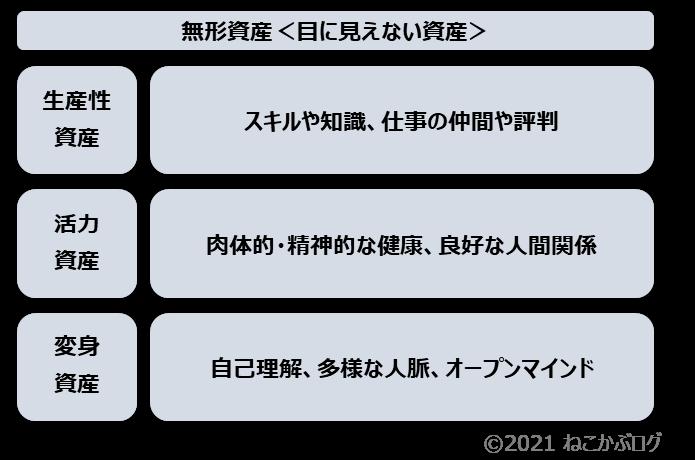 f:id:alaindo:20210124175235p:plain