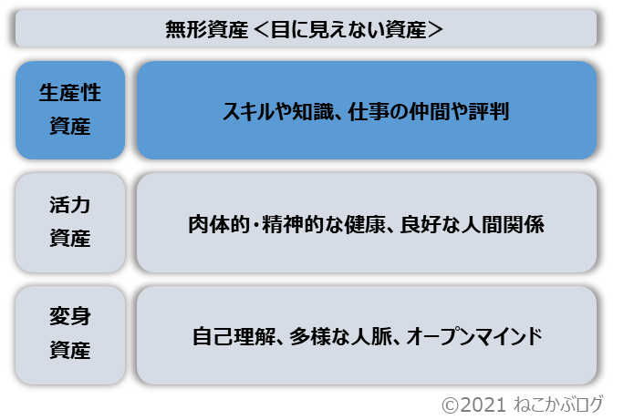 f:id:alaindo:20210124175244p:plain