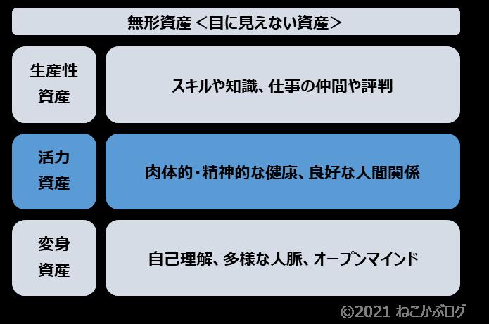 f:id:alaindo:20210124175252p:plain