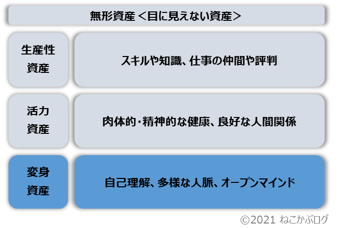 f:id:alaindo:20210124175300p:plain