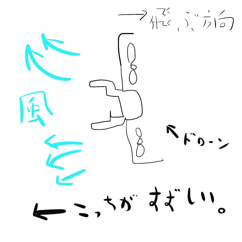 f:id:alakialaca:20160716225144j:plain