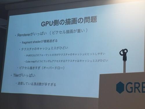 GPU Profiler
