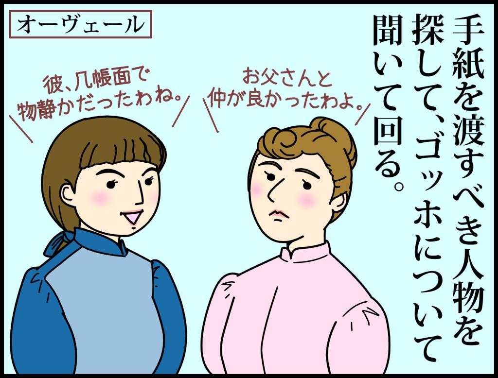 映画『ゴッホ~最期の手紙~』の内容を4コマ漫画でご紹介