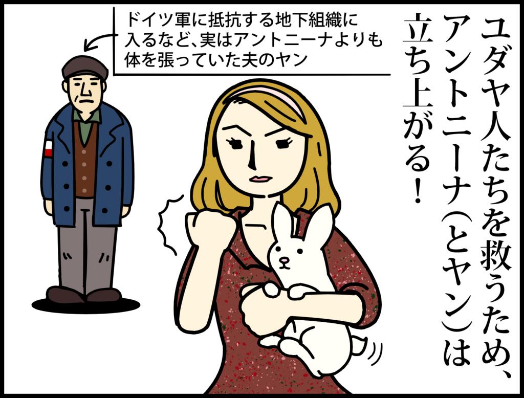 映画『ユダヤ人を救った動物園~アントニーナが愛した命~』を4コマ漫画で4