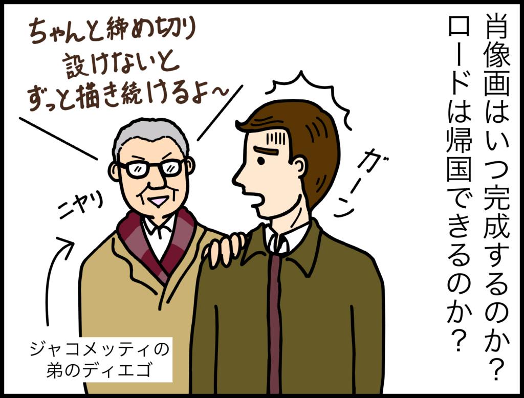 4コマ漫画で紹介『ジャコメッティ 最後の肖像』4