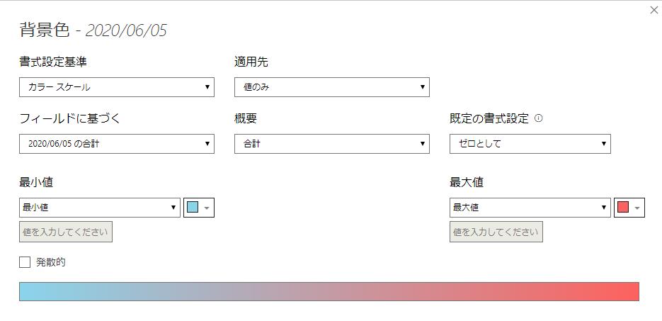 f:id:alfaduca:20200606125123p:plain