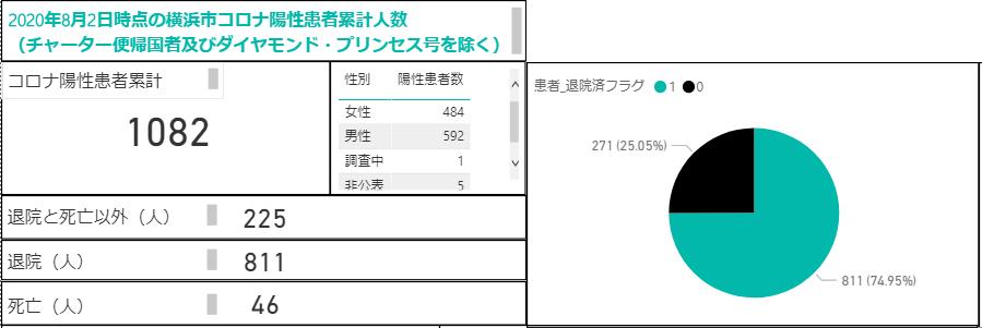f:id:alfaduca:20200802235024p:plain