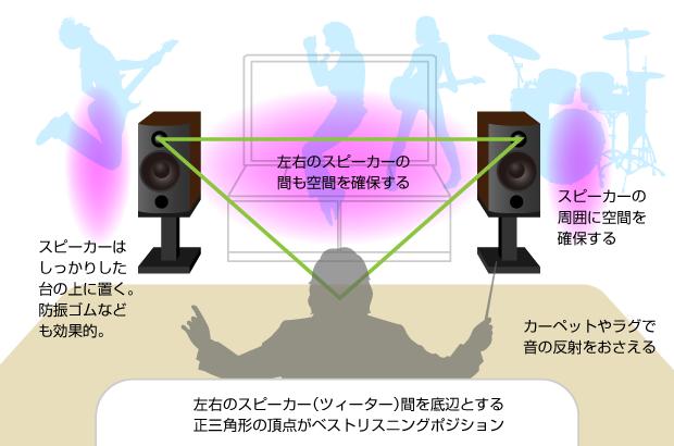 f:id:align_centre:20140109183452p:plain