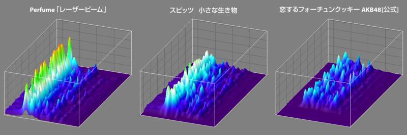 f:id:align_centre:20140521225158p:plain