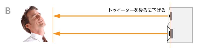 f:id:align_centre:20140725151824p:plain