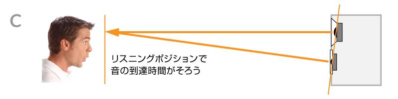 f:id:align_centre:20140725152015p:plain