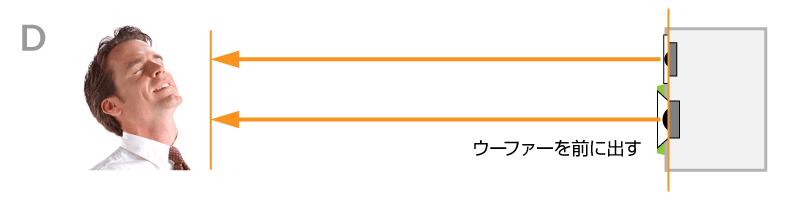 f:id:align_centre:20140725161223p:plain