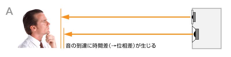 f:id:align_centre:20140725162533p:plain