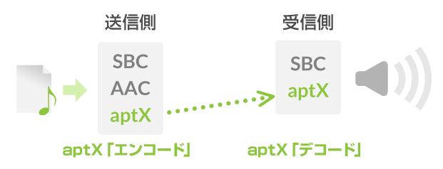 f:id:align_centre:20140808020535p:plain