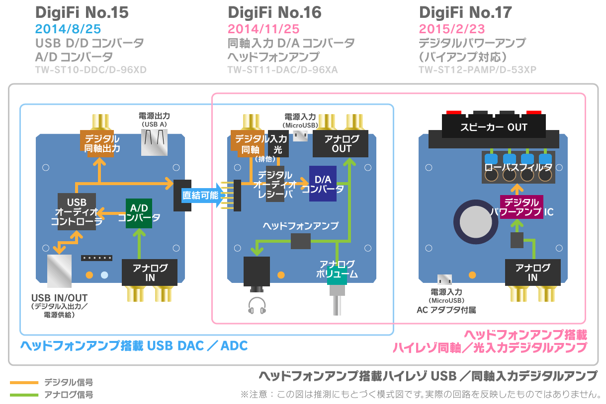 f:id:align_centre:20150125001834p:plain