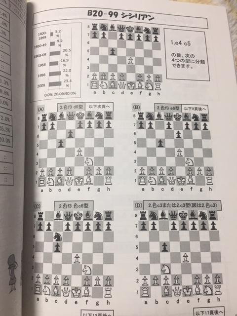 f:id:all-round:20180324175458j:plain