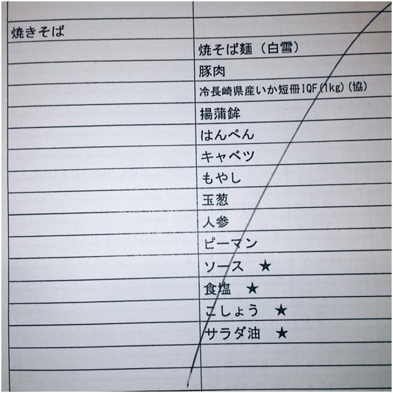 f:id:allergy_nagasakikko:20160630224336p:plain