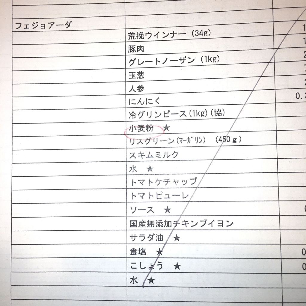f:id:allergy_nagasakikko:20160714063609j:plain