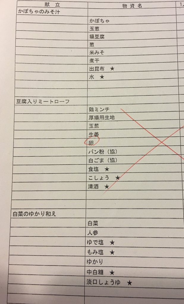 f:id:allergy_nagasakikko:20161221090834j:plain