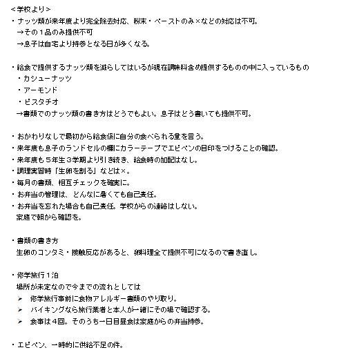 f:id:allergy_nagasakikko:20180310150932p:plain